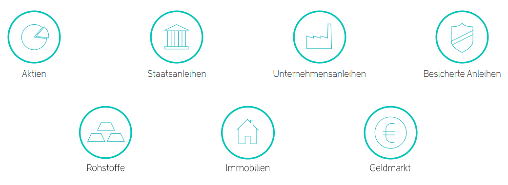 Scalable Capital Anlageuniversum Bankenvergleich.online